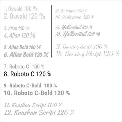 8. Roboto C 120 %