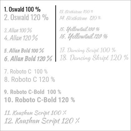 1. Oswald 100 %