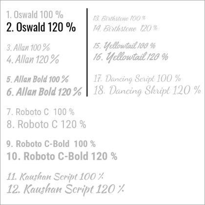 2. Oswald 120 %