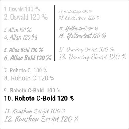 10. Roboto C-Bold 120 %