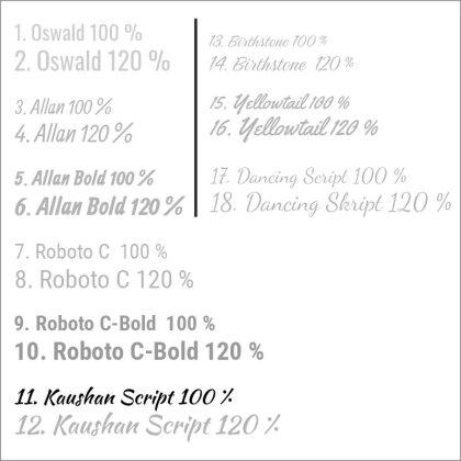 11. Kaushan Script 100 %