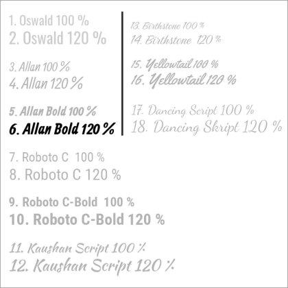 6. Allan Bold 120 %