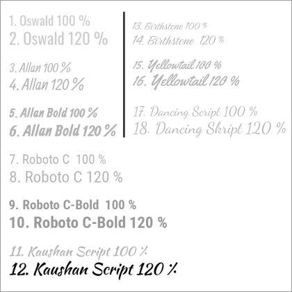 12. Kaushan Script 120 %